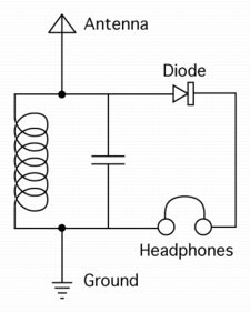 Simple Transistor Capacitor Circuit Question likewise Converting Your Geyser To Solar Heating besides What is electric current additionally Rf Based Wireless Remote Control System together with Circuitsymbols. on simple electronics diagram